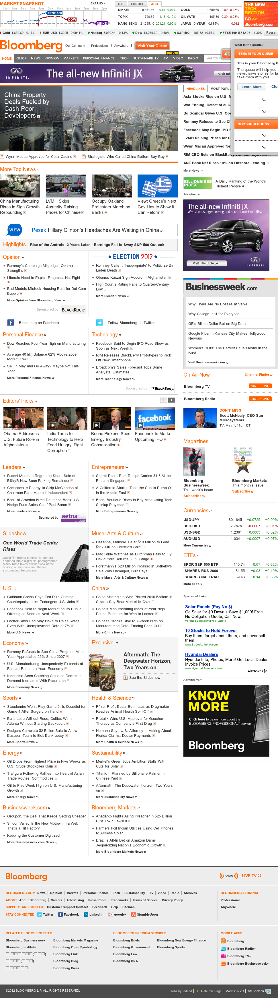 Bloomberg at Wednesday May 2, 2012, 3:01 a.m. UTC